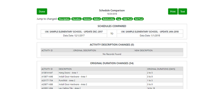 Compare Schedules